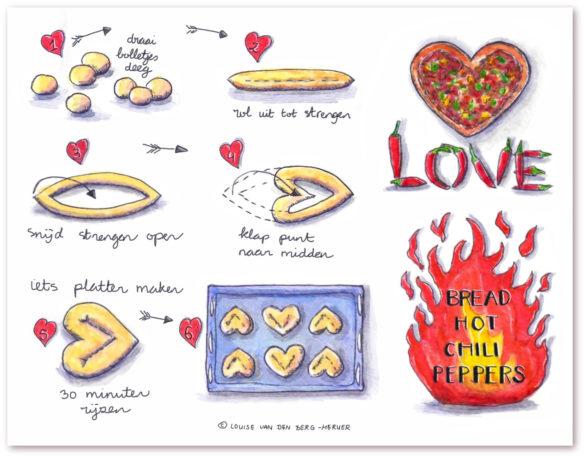Illustratie Bread Hot Chili Pepper KeukenAtelier.com
