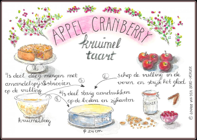 appelkruimeltaart illustratie