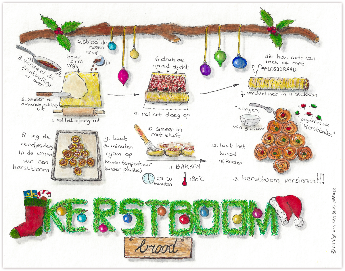 kerstboombrood illustratie