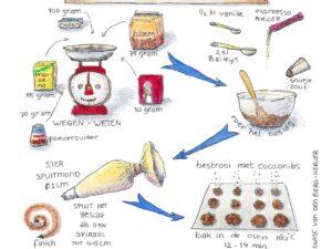 Kaart Espressokoekjes voorkant